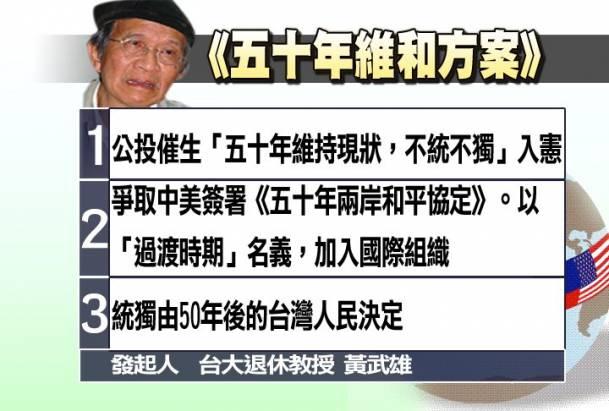 台灣的共同難題:分裂的台灣如何面對強勢中國
