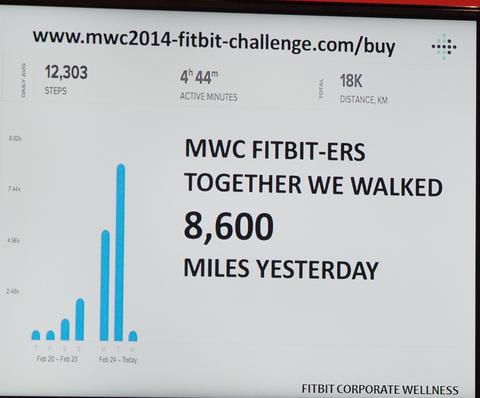 MWC 2014 :到底逛一整天 MWC 展會要走多少路?參考 fitbit Challenge 公布的數字吧
