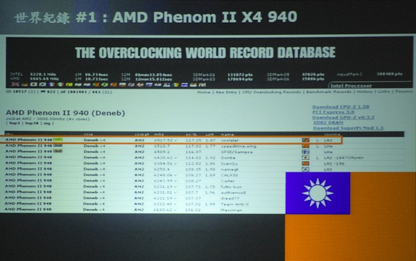超頻不死,AMD Phenom II X4 940可上6.5GHz