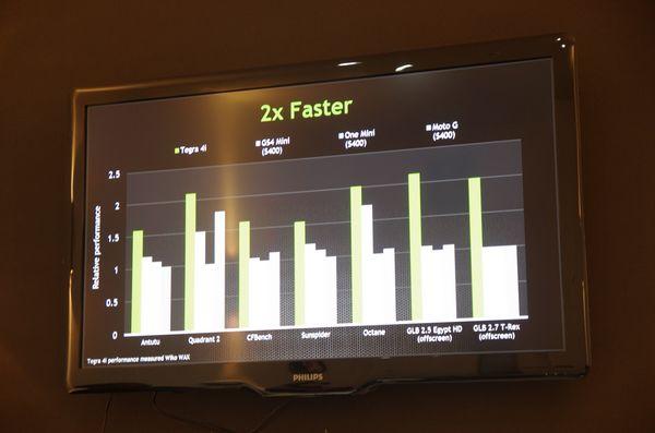 MWC 2014 : NVIDIA 表示 LTE 晶片獲 Vodafone 與 AT&T 認證, Tegra 專注於主流價位手機平台