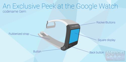 疑似為 Google 智慧型手錶概念產品圖流出…