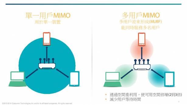 Computex 2014 :高通針對 Snapdragon 805 特性進行說明,強調針對 4K 級應用並具異質運算架構
