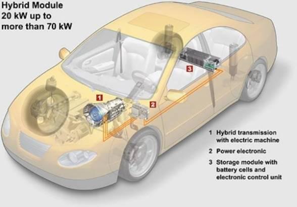 [轉文]觀點:電動化的世界用車趨勢,台灣得靠政府法令協助推廣