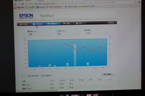 看準台灣馬拉松族群需求, Epson 引進能連續紀錄 14 小時 GPS 之鐵人腕式 GPS