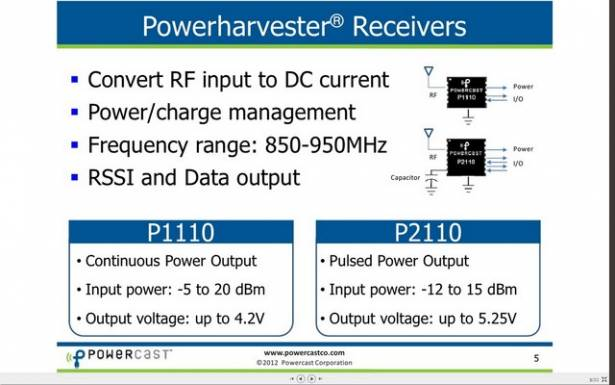淺談無線充電技術:磁感應與磁共振,3大陣營WPC、A4WP、PMA