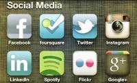 提升社群媒體上的能見度?這兩招報你知!