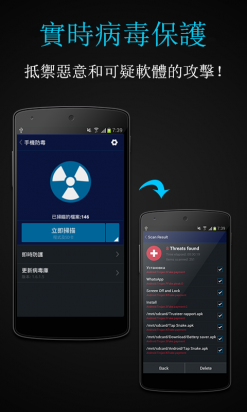 【免費】集合防毒、優化、監控與防盜功能超級APP軟體