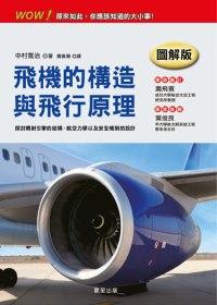 飛機的構造與飛行原理(圖解版)