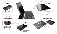 一個核心貫串所有設備, ICE xPC 以手機大的核心模組化身平板 桌機