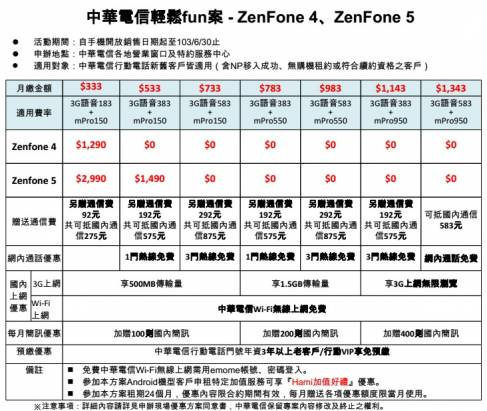 華碩 ZenFone 4 將於 6/6 日正式開賣,單機售價 3,290 元