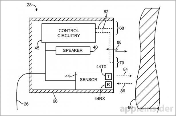 Apple + Beats 的結晶? 新專利展示「智能 EarPods 耳機」