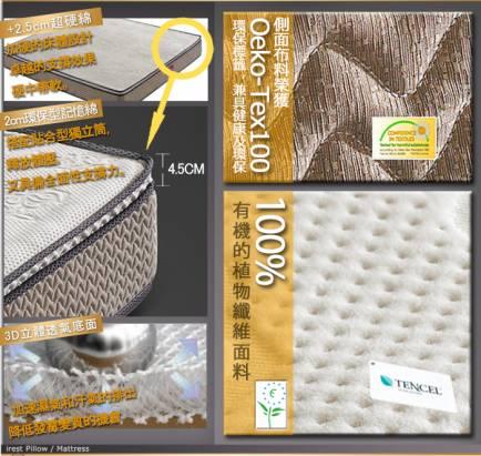 [睡眠達人SL7001]國家專利,強化型獨立筒床墊+天絲棉+記憶綿,標準單人,MIT(送USB保暖毯)