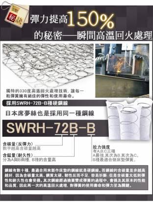 [睡眠達人SL7001]國家專利,強化型獨立筒床墊+天絲棉+記憶綿,加大雙人,MIT(送USB保暖毯)