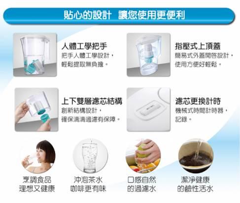 【買一送一】【鉅豪】鹼單喝濾水壺☆獨家加贈濾水瓶☆
