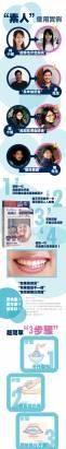 美國【FastWhite齒速白】牙齒美白補充包-「3潔白劑」