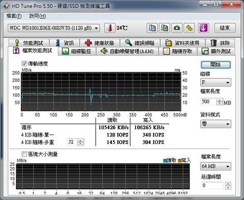 將 SSD 與 HDD 融為一體的組合式硬碟, WD Black 2 動手玩
