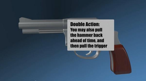 一圖解釋左輪手槍擊發連動過程