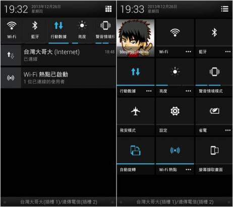 HTC 閃亮黑蝴蝶S 9060雙卡雙待雙通 開箱實測
