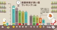 你知道最文青的國家在那裡嗎?…嘟嘟嚕嘟達達達