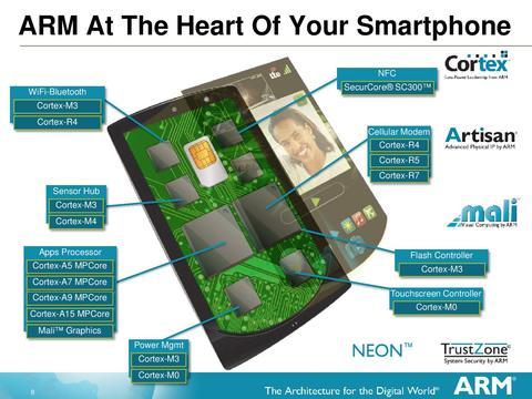 大小核與真八核的手機八核架構之戰,閒聊核多真的了不起?