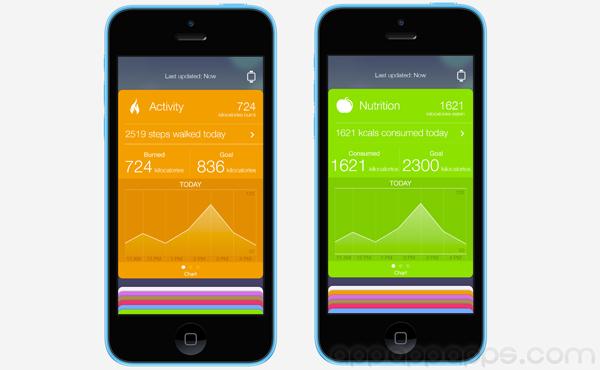 iOS 8 模擬器: 在你的 iPhone 搶先親身體驗新 iOS 功能