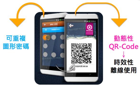 行動錢包我們真的準備好了:暘碁資訊的 MoneyCoin App 專訪