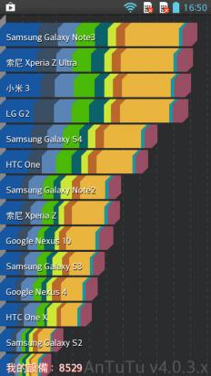 [開箱] 輕鬆上手好好用 LG G Pro Lite