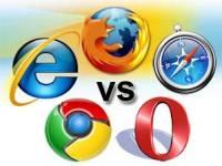 [科技新報]IE 市佔率 58.36% 創 2013 年最高,Chrome 仍處於低谷