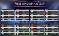 掌握世界杯賽程: 教你在 Google 月曆簡單加入完整時間表