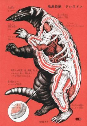 【懷舊】1972 年出版《怪獣図解入門》