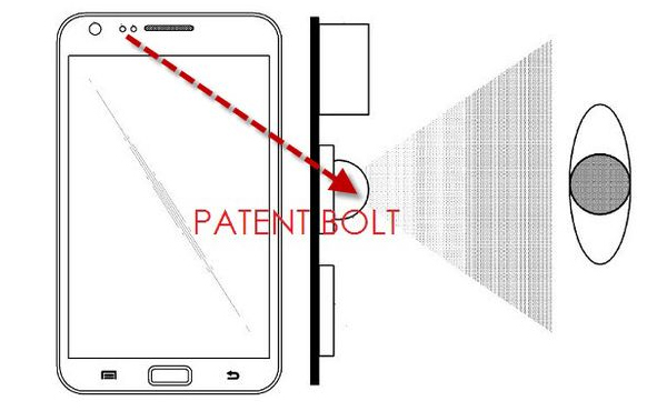 Apple有指紋掃瞄, 但Samsung或將用另一個身體部位
