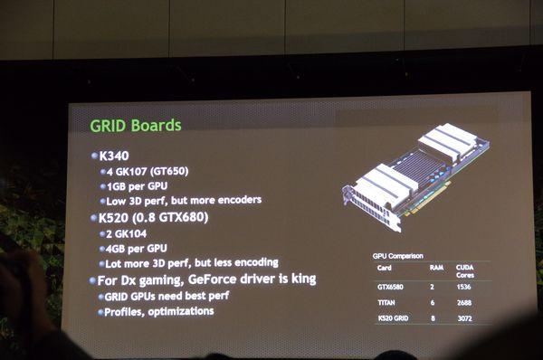 NVIDIA 在進一步介紹 GRID Gaming,透過雲端提供不同以往的多人對戰