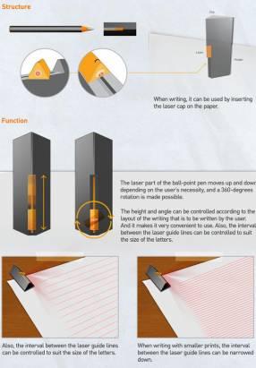雷射橫線投射器,讓你隨手寫出整齊的筆記