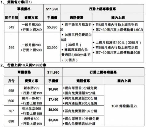 台灣大哥大宣佈獨賣 Blackberry Q5 (註:台灣僅引進白色版本)