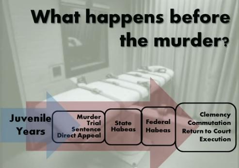 在命案發生前,那些犯人在想什麼?