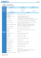 日本旅遊上網三箭計畫之C:中華電信日租行亞洲國際漫遊上網