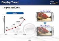 三星預計明年推 64bit 處理器, 2015 將手機螢幕提升至 4K