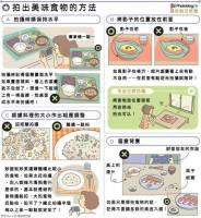 [超簡圖]拍出美味食物的方法