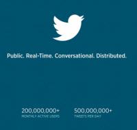 【MR JAMIE專欄】創業 CEO:Twitter 的價值訴求與策略
