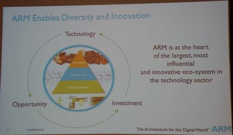 ARM :競爭對手強調的新功能我們老早就開始著手