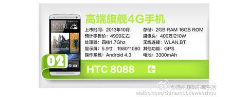 HTC One Max 中國版本曝光: 1.7GHz 四核、指紋辨識器與 LTE 支援