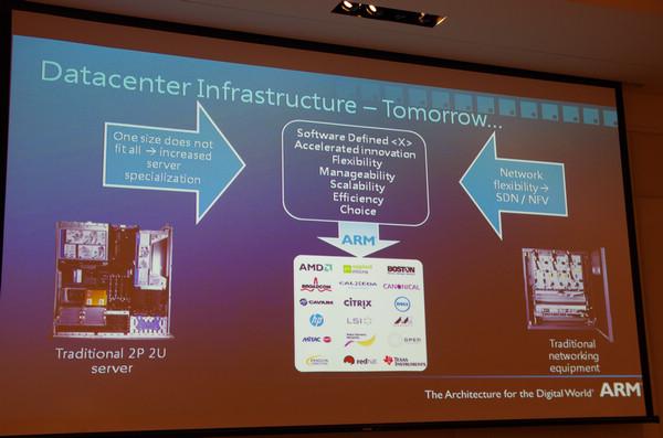 ARM :微伺服器只是 ARM 在伺服器領域的開始,目標是 2017 能拿下伺服器市場 1 成以上佔有率