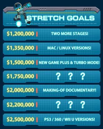 以稻船敬二選擇創投平台集資打造新遊戲為先驅,可能為遊戲產業帶來新氣象