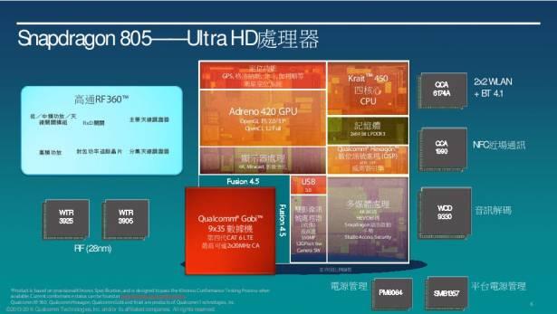 從 SIGGRAPH 展示影片介紹高通次代 GPU 架構 Adreno 400 的特色