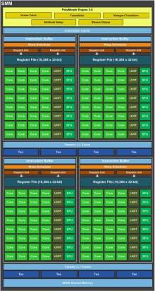 新一代Maxwell架構,NVIDIA GTX 980、GTX 970支援MFAA、DSR、VXGI