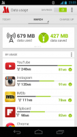 愈來愈多內建聯發科4G晶片的手機 Opera Max APP 就愈見普及
