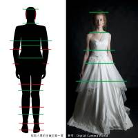 [超簡圖]剪裁人像的正確位置一覽
