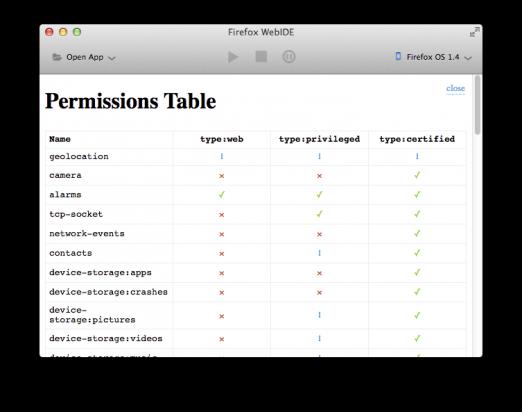 淺談新開發工具 WebIDE (上)