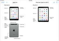 Apple 將發表 iPad mini 3 與 iPad Air 2 ,兩者將皆具備 TouchID 指紋辨識