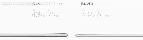 這就是 iPad Air 2: 世上最薄平板, 至今最強 iPad [圖庫]